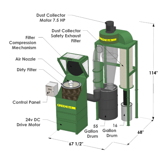 Green Filter Cleaning Machine Features